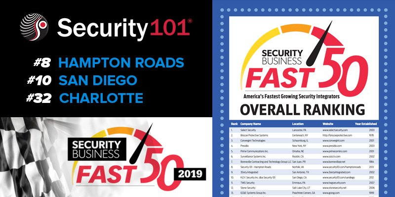 security-business-magazine-fast-50-2019